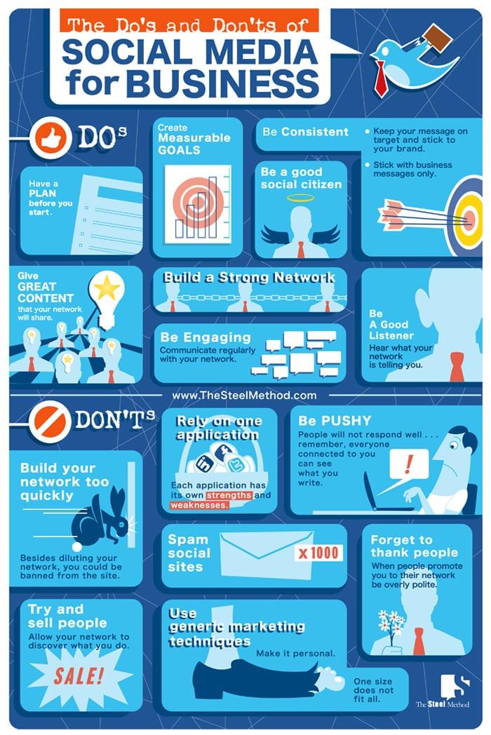 Social media voor uw bedrijf