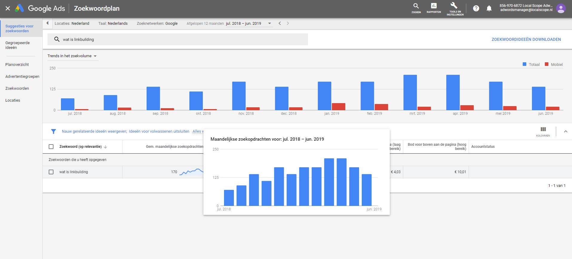 Wat is linkbuilding Zoekwoordplanner